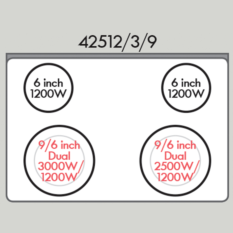 Kenmore 42512 4.2 cu. ft. Self-Clean Drop-In Electric Range - White