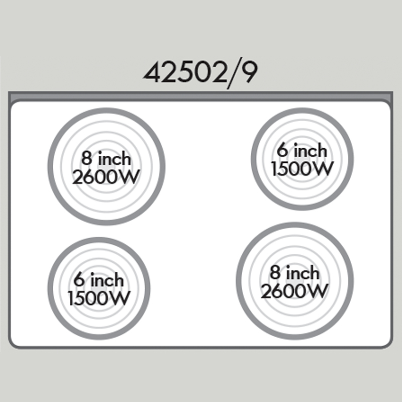 Kenmore 42502 4.2 cu. ft. Self-Clean Drop-In Electric Range - White