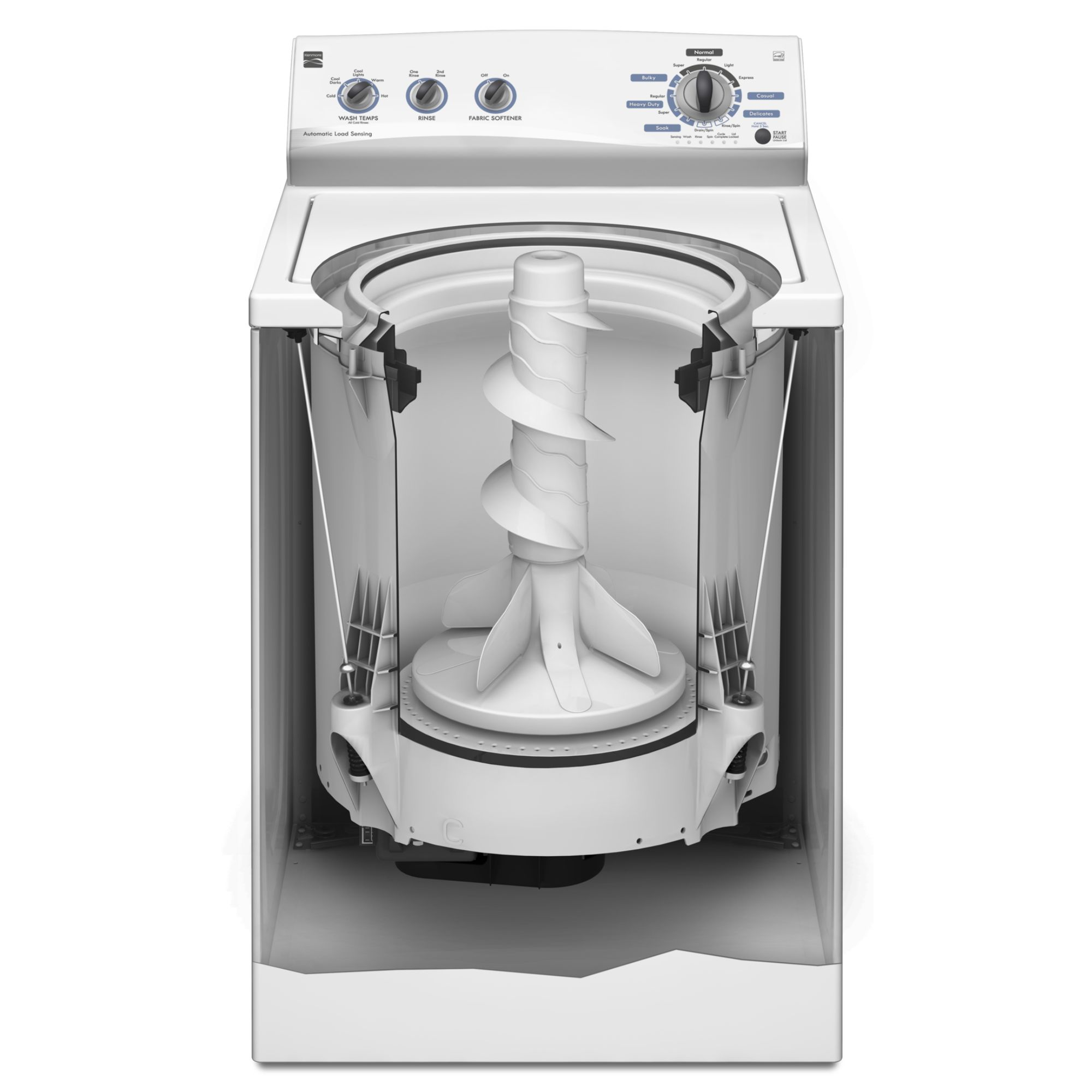 Kenmore 21252 3.4 cu. ft. Top-Load Washing Machine w/Triple-Action® Agitator - White