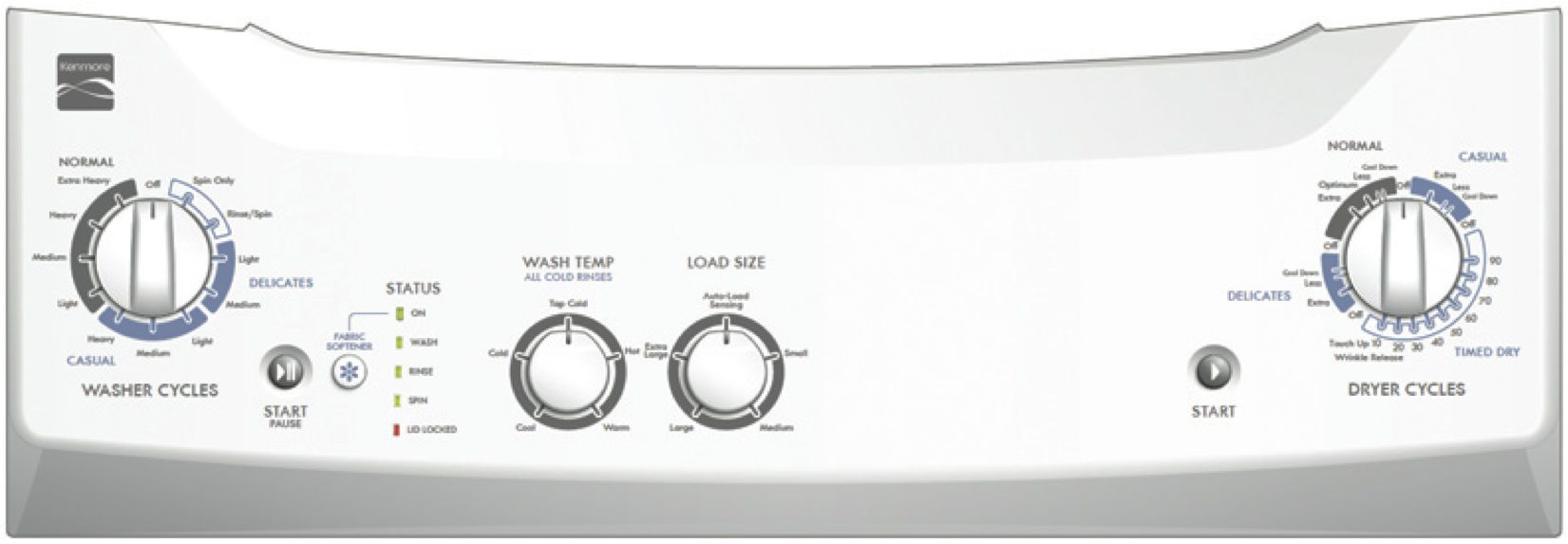 """Kenmore 27""""  Laundry Center w/ Gas Dryer"""
