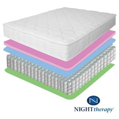 Night Therapy 8 Inch Coil Spring TXL Mattress Only