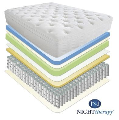 Night Therapy 12 Inch Spring Twin Mattress