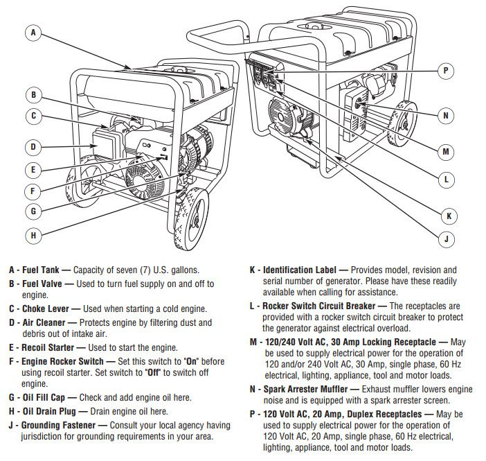 Briggs & Stratton Storm Responder 5500 Watt Generator Non CA