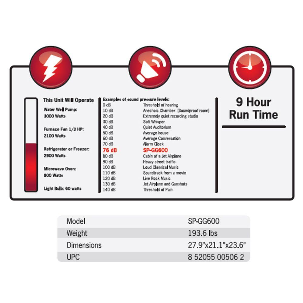 Steele 6000w Portable Generator  - Non CA