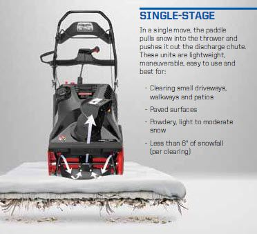 "Craftsman 21"" 208cc* Single-Stage Snowblower w/ Electric Start"