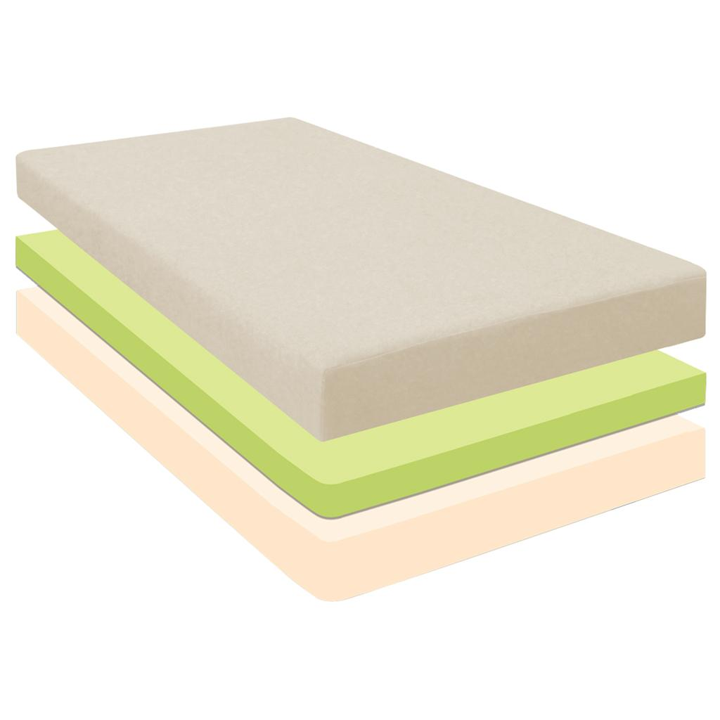 Night Therapy 6 Inch Memory Foam mattress Full