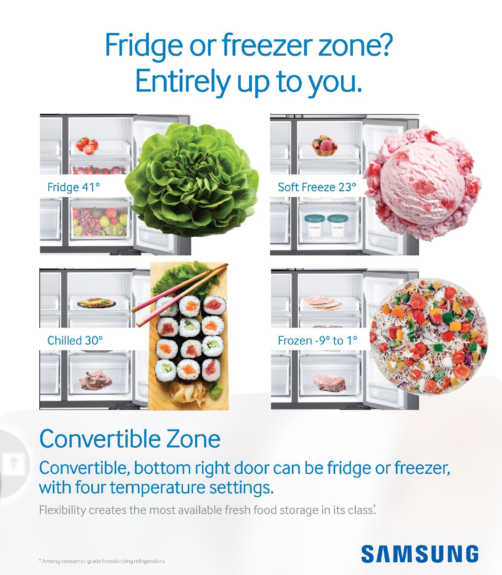 Samsung 31.7 cu. ft. 4-Door Flex™ Refrigerator w/ Convertible Zone - Stainless Steel