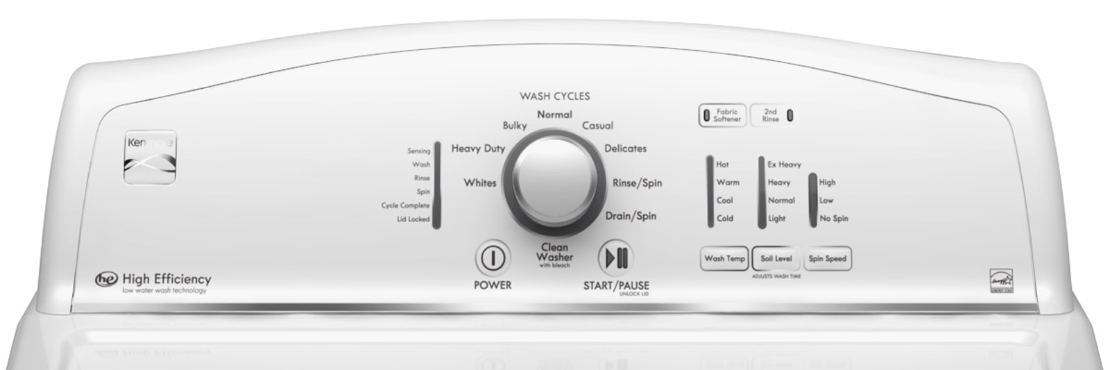 Kenmore 3.6 cu. ft. High-Efficiency Top-Load Washer