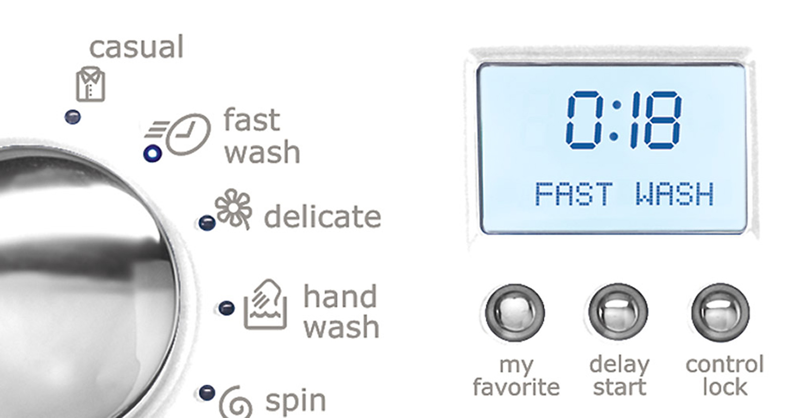 Electrolux 4.2 cu. ft. Front-Load Washer w/ Reversible Door - Island White